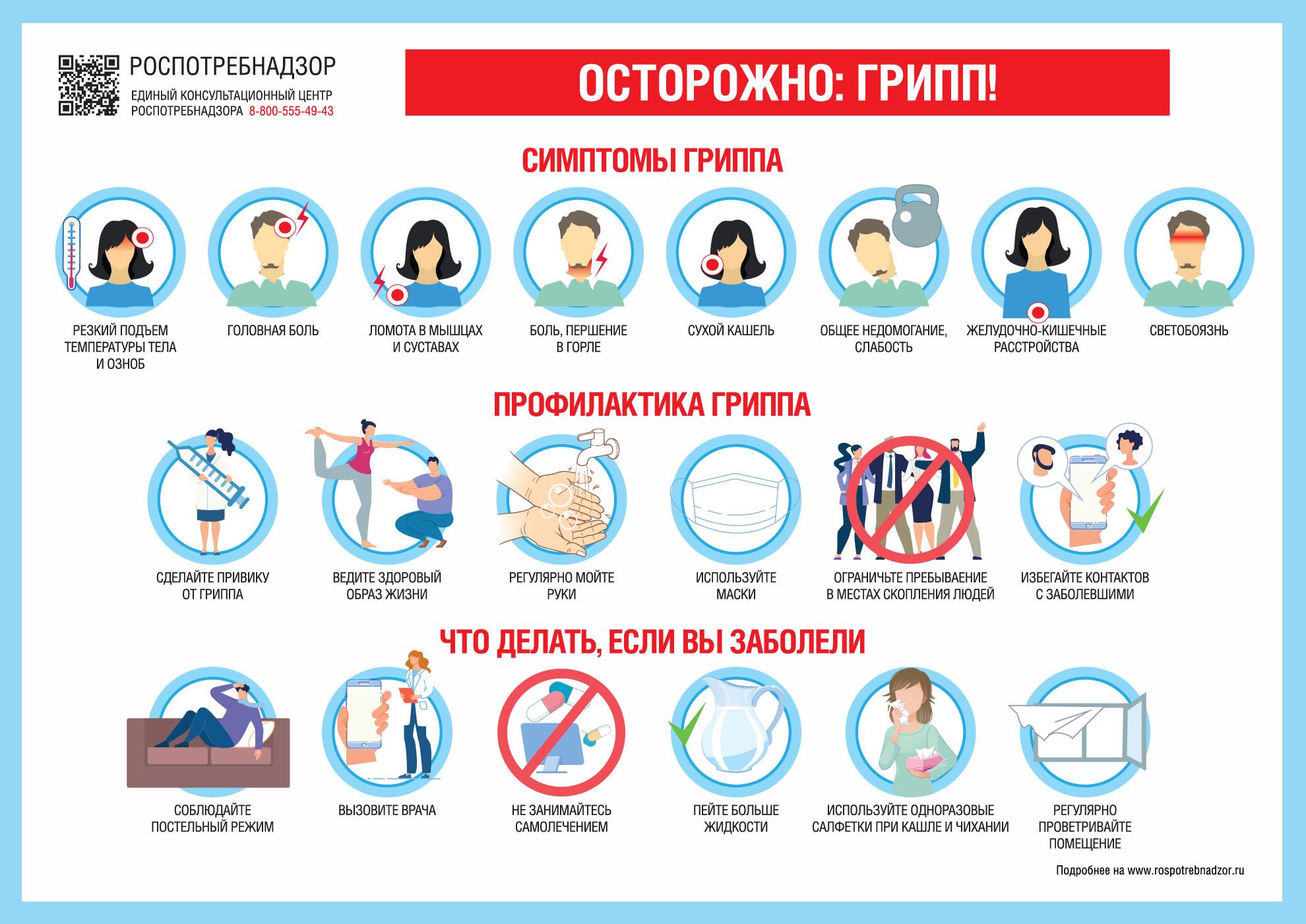 Памятки по профилактика гриппа
